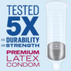 Durex 5x tested