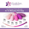 Intimate Rose Kegel Exercise Weights weights